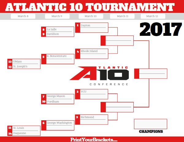 A10 Basketball Tournament | Basketball Scores