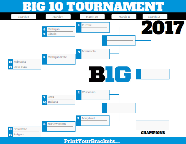 2017 big ten tournament preview crazy sports dudecom