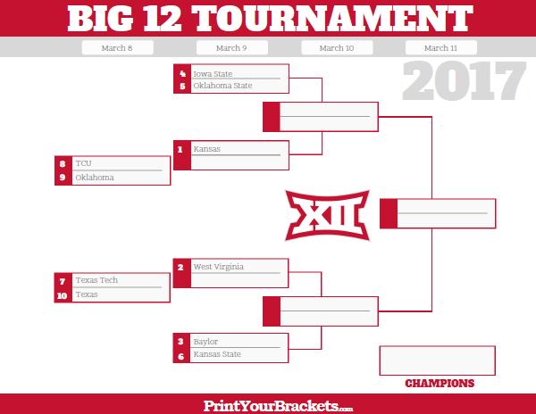 Big 12 Tournament