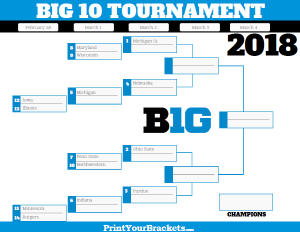 The Ultimate 2018 Big Ten Tournament Preview - Crazy Sports Dude.com - Crazy Sports Dude.com