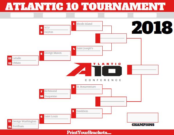 atlantic-10-conference-tournament-bracket (1)