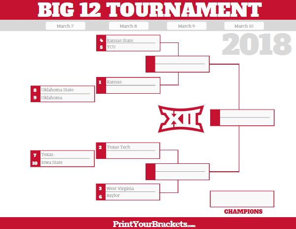 big-12-conference-tournament-bracket