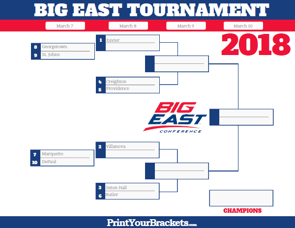 big-east-conference-tournament-bracket (1)