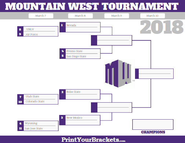 mountain-west-conference-tournament-bracket (1)