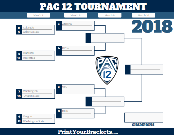 pac-12-conference-tournament-bracket (1)